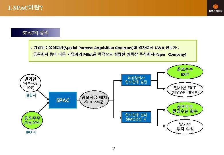 Ⅰ. SPAC이란? SPAC의 정의 • 기업인수목적회사(Special Purpose Acquisition Company)의 약자로서 M&A 전문가 • 금융회사