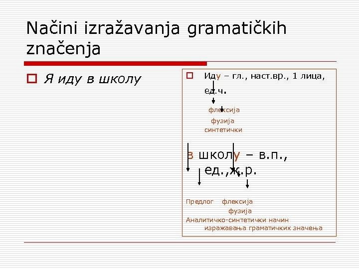 Načini izražavanja gramatičkih značenja o Я иду в школу o Иду – гл. ,