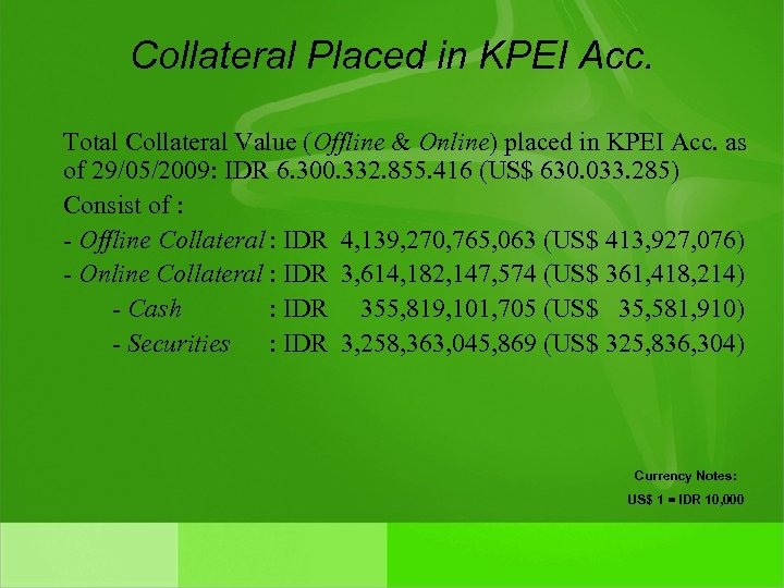 Collateral Placed in KPEI Acc. Total Collateral Value (Offline & Online) placed in KPEI