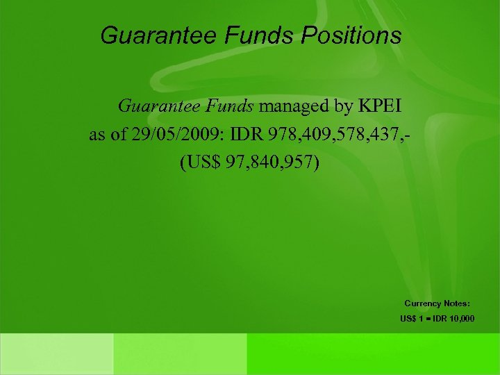 Guarantee Funds Positions Guarantee Funds managed by KPEI as of 29/05/2009: IDR 978, 409,
