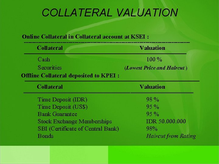 COLLATERAL VALUATION Online Collateral in Collateral account at KSEI : -----------------------------------------Collateral Valuation ======================================== Cash
