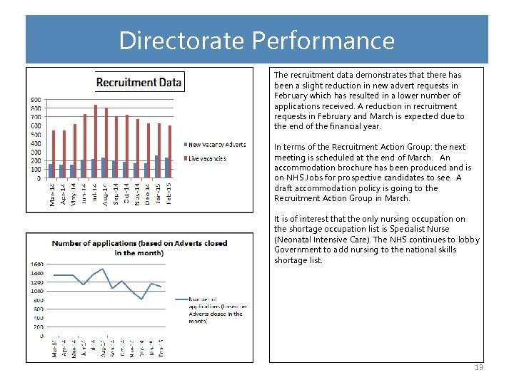 Directorate Performance The recruitment data demonstrates that there has been a slight reduction in