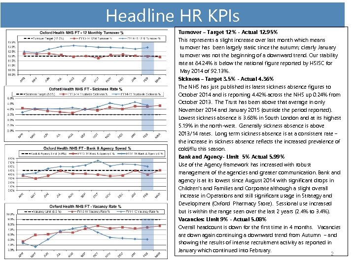 Headline HR KPIs Turnover – Target 12% - Actual 12. 95% This represents a