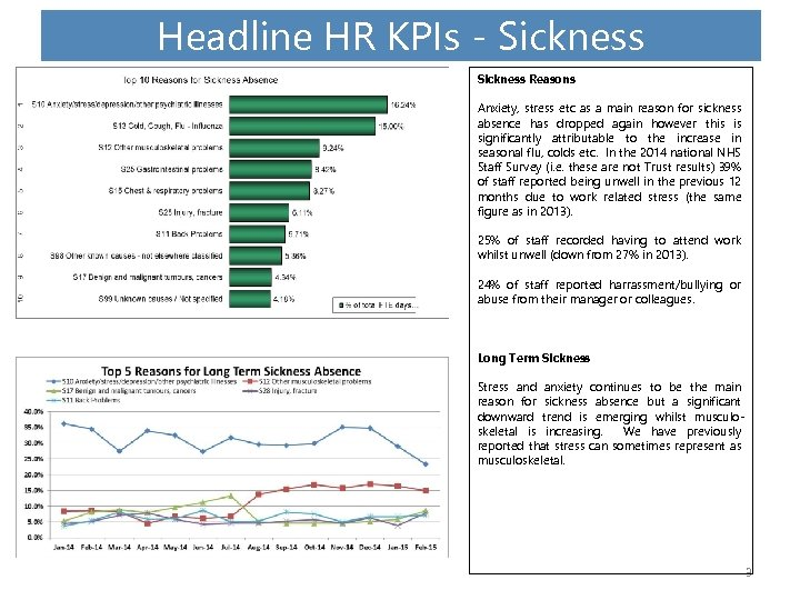 Headline HR KPIs - Sickness Reasons Anxiety, stress etc as a main reason for