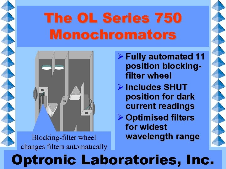 The OL Series 750 Monochromators Blocking-filter wheel changes filters automatically Ø Fully automated 11