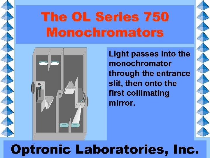 The OL Series 750 Monochromators Light passes into the monochromator through the entrance slit,