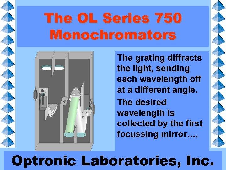 The OL Series 750 Monochromators The grating diffracts the light, sending each wavelength off