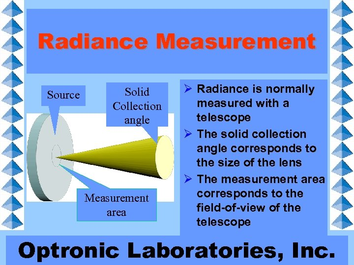 Radiance Measurement Source Solid Collection angle Measurement area Ø Radiance is normally measured with