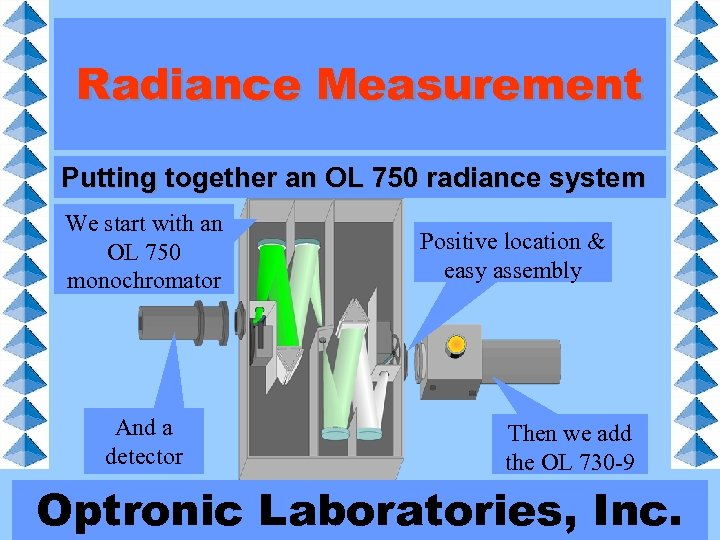 Radiance Measurement Putting together an OL 750 radiance system We start with an OL