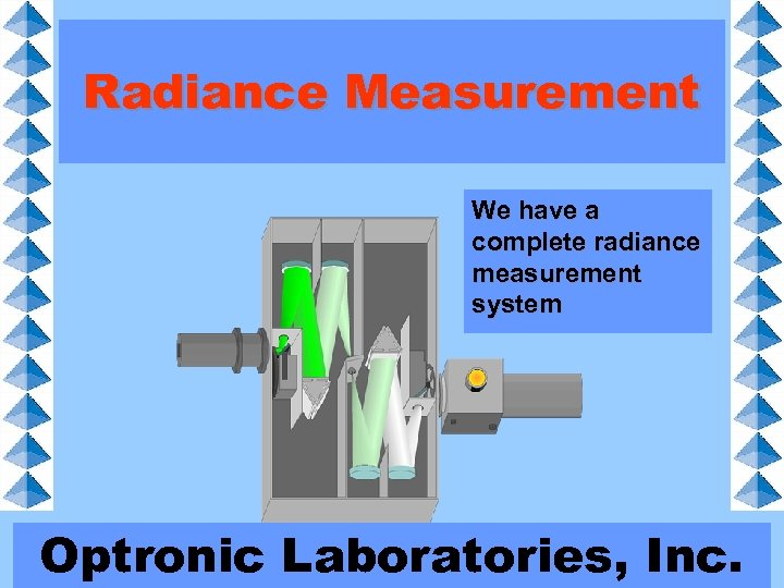 Radiance Measurement We have a complete radiance measurement system Optronic Laboratories, Inc.