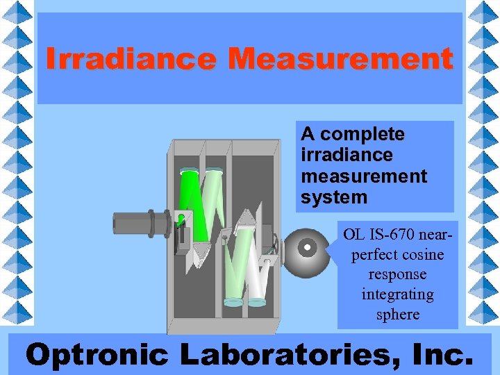 Irradiance Measurement A complete irradiance measurement system OL IS-670 nearperfect cosine response integrating sphere