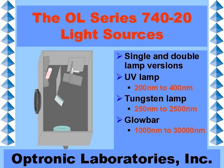 The OL Series 740 -20 Light Sources Ø Single and double lamp versions Ø