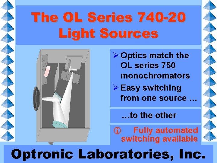 The OL Series 740 -20 Light Sources Ø Optics match the OL series 750