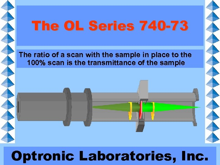The OL Series 740 -73 The ratio of a scan with the sample in