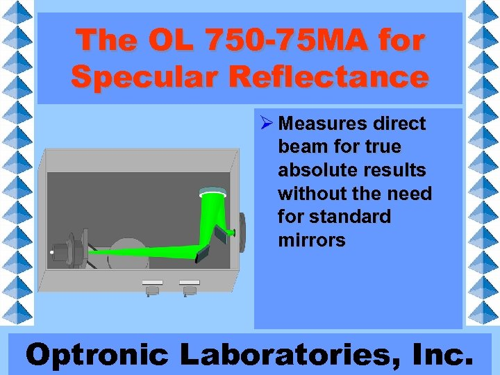 The OL 750 -75 MA for Specular Reflectance Ø Measures direct beam for true