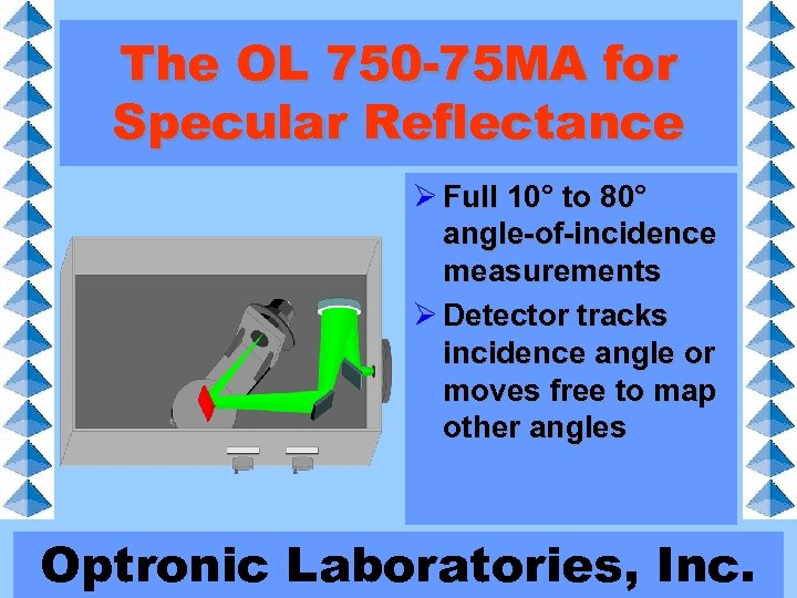 The OL 750 -75 MA for Specular Reflectance Ø Full 10° to 80° angle-of-incidence