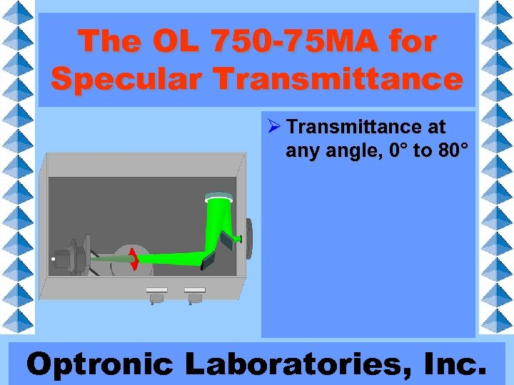 The OL 750 -75 MA for Specular Transmittance Ø Transmittance at any angle, 0°