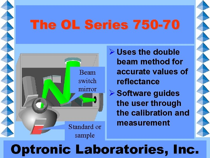 The OL Series 750 -70 Ø Uses the double beam method for accurate values