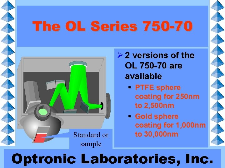 The OL Series 750 -70 Ø 2 versions of the OL 750 -70 are