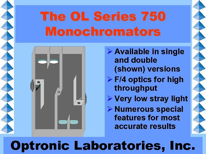 The OL Series 750 Monochromators Ø Available in single and double (shown) versions Ø