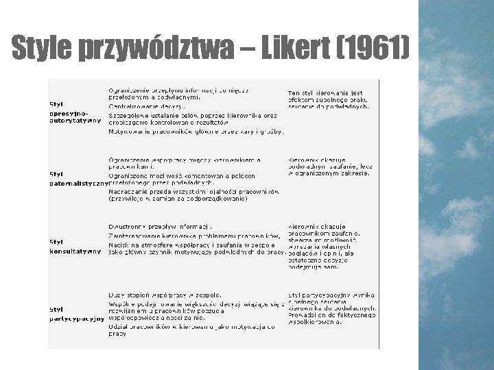 Style przywództwa – Likert (1961)
