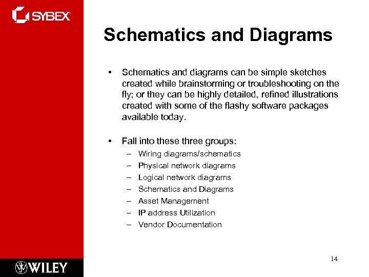 Schematics and Diagrams • Schematics and diagrams can be simple sketches created while brainstorming