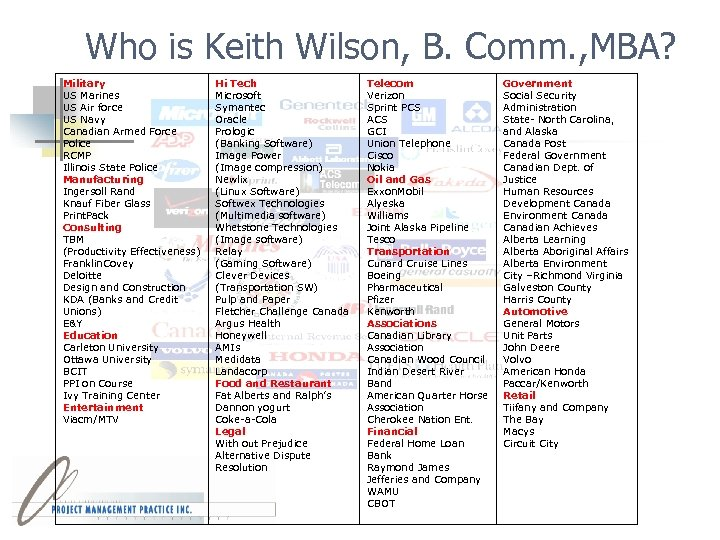 Who is Keith Wilson, B. Comm. , MBA? Military US Marines US Air force
