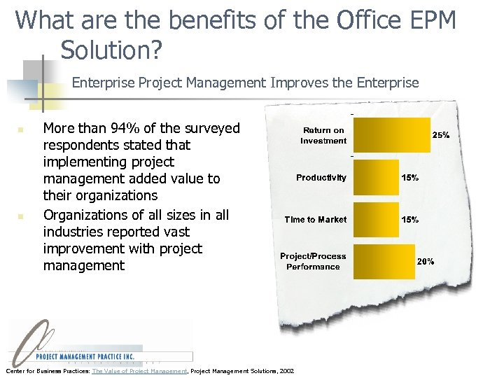 What are the benefits of the Office EPM Solution? Enterprise Project Management Improves the