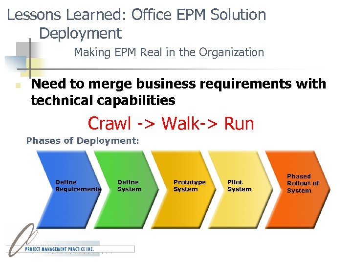 Lessons Learned: Office EPM Solution Deployment Making EPM Real in the Organization n Need