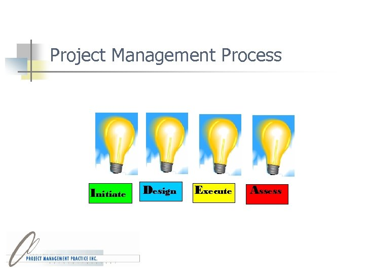 Project Management Process Initiate Design Execute Assess
