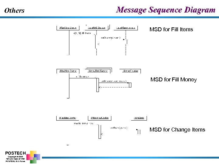 Others Message Sequence Diagram MSD for Fill Items MSD for Fill Money MSD for