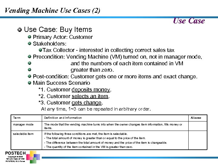Vending Machine Use Cases (2) Use Case: Buy Items Use Case Primary Actor: Customer
