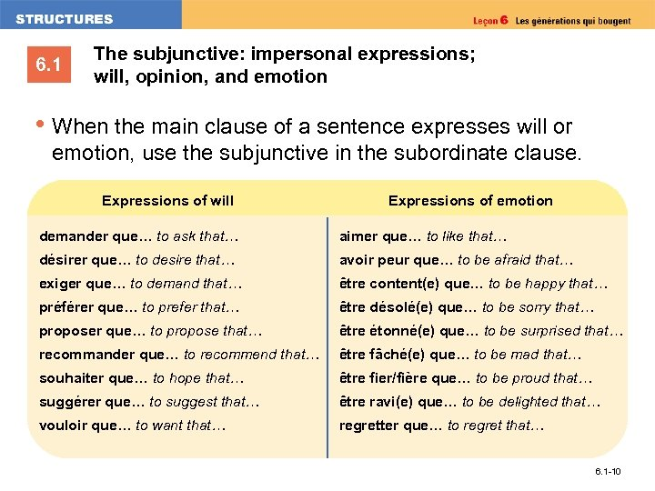 6. 1 The subjunctive: impersonal expressions; will, opinion, and emotion • When the main