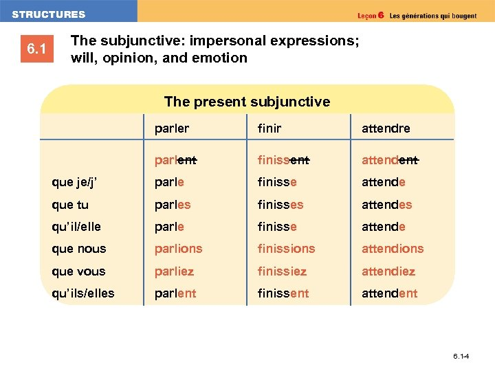 6. 1 The subjunctive: impersonal expressions; will, opinion, and emotion The present subjunctive parler