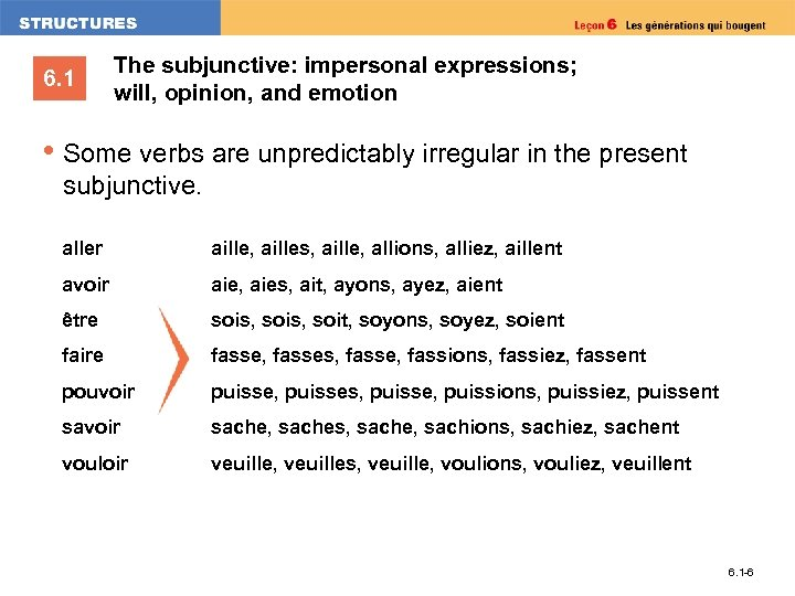 6. 1 The subjunctive: impersonal expressions; will, opinion, and emotion • Some verbs are