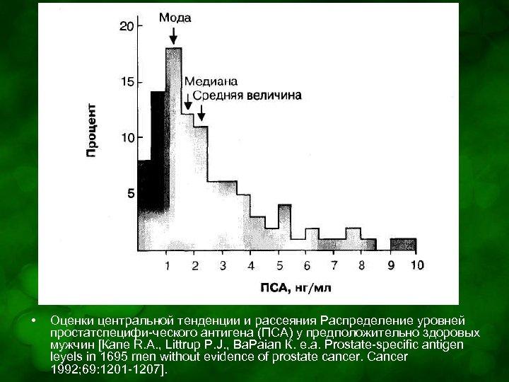 • Оценки центральной тенденции и рассеяния Распределение уровней простатспецифи ческого антигена (ПСА) у