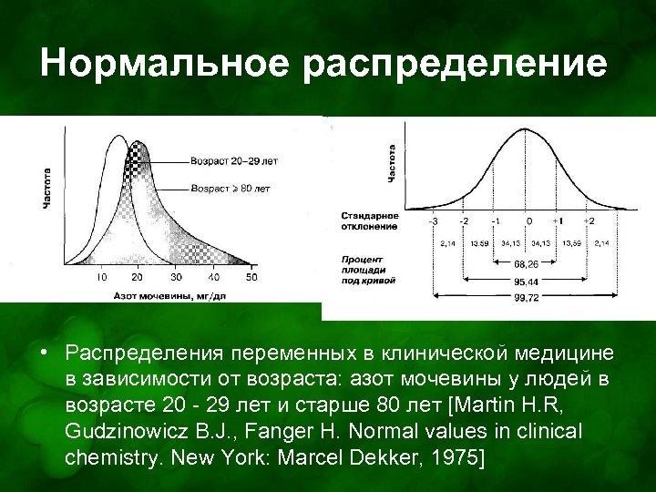 Нормальное распределение • Распределения переменных в клинической медицине в зависимости от возраста: азот мочевины