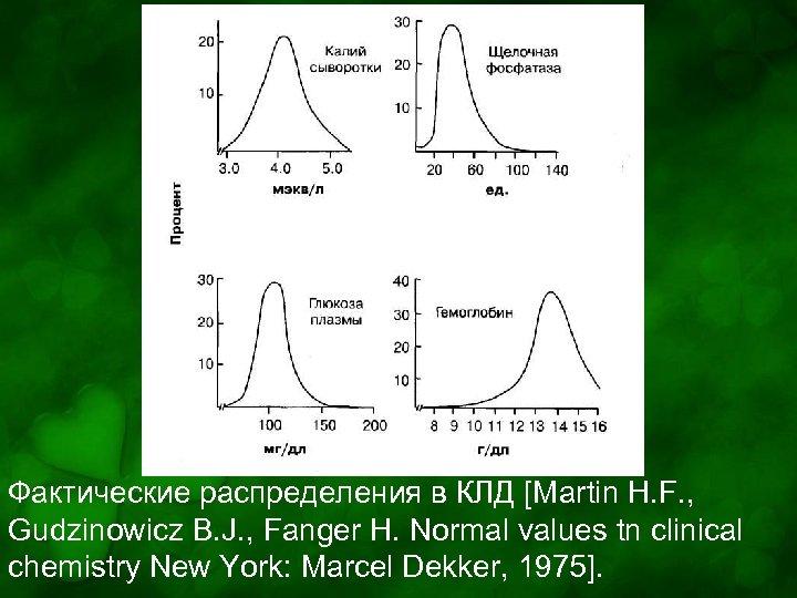 Фактические распределения в КЛД [Martin H. F. , Gudzinowicz B. J. , Fanger H.