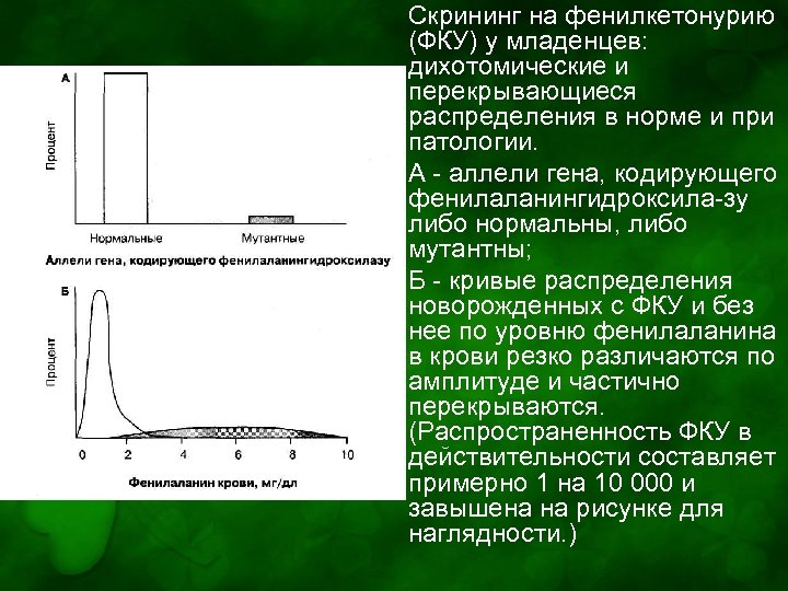 Скрининг на фенилкетонурию (ФКУ) у младенцев: дихотомические и перекрывающиеся распределения в норме и при