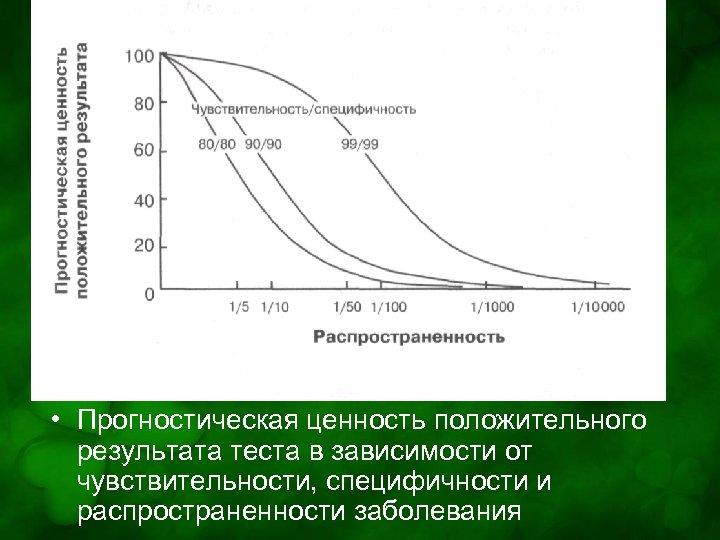 • Прогностическая ценность положительного результата теста в зависимости от чувствительности, специфичности и распространенности