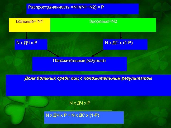 Распространенность =N 1/(N 1+N 2) = Р Больные= N 1 Здоровые=N 2 N х