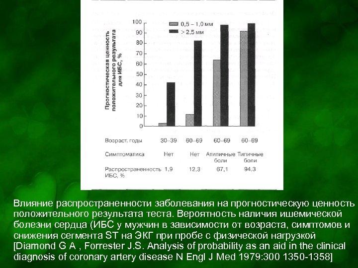 Влияние распространенности заболевания на прогностическую ценность положительного результата теста. Вероятность наличия ишемической болезни сердца