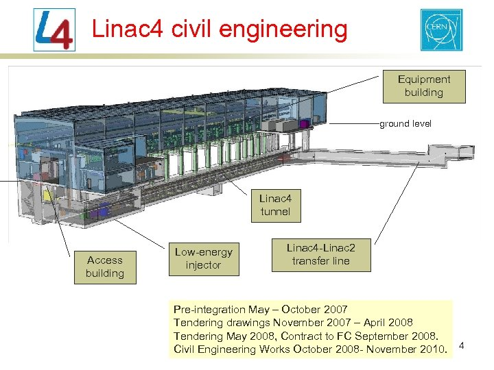 Linac 4 civil engineering Equipment building ground level Linac 4 tunnel Access building Low-energy