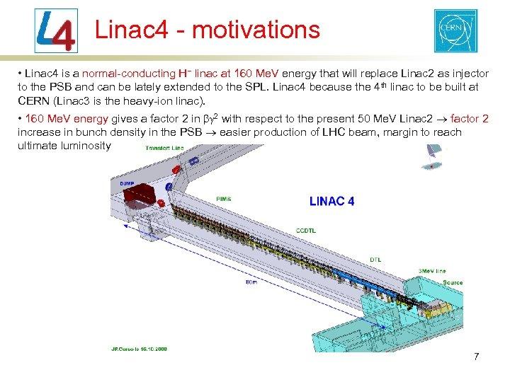 Linac 4 - motivations • Linac 4 is a normal-conducting H− linac at 160