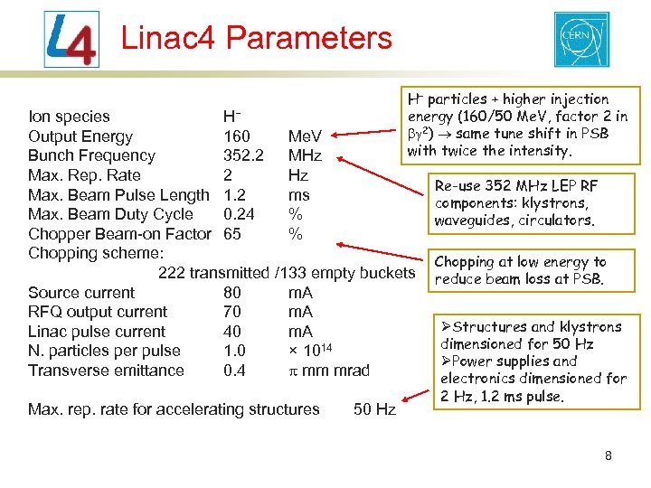 Linac 4 Parameters H− particles + higher injection energy (160/50 Me. V, factor 2