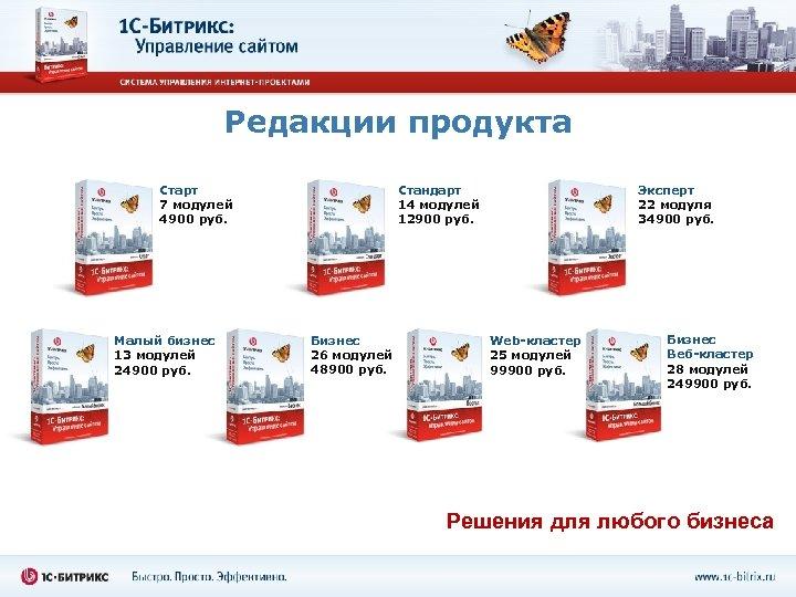 Редакции продукта Стандарт 14 модулей 12900 руб. Старт 7 модулей 4900 руб. Малый бизнес