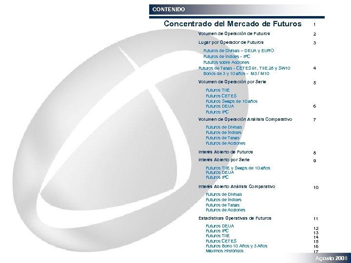 CONTENIDO Concentrado del Mercado de Futuros 1 Volumen de Operación de Futuros 2 Lugar