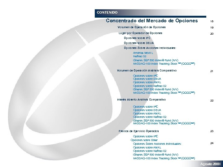 CONTENIDO Concentrado del Mercado de Opciones 18 Volumen de Operación de Opciones 19 Lugar