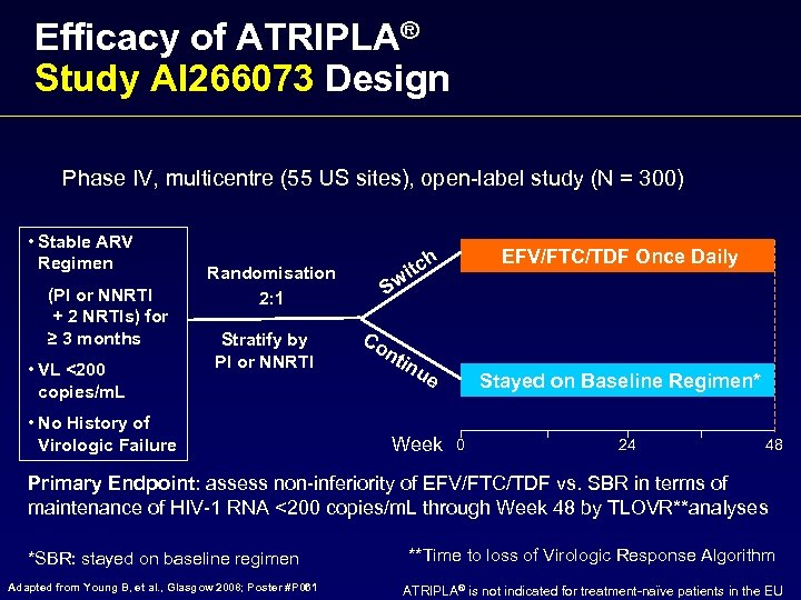 Efficacy of ATRIPLA® Study AI 266073 Design Phase IV, multicentre (55 US sites), open-label