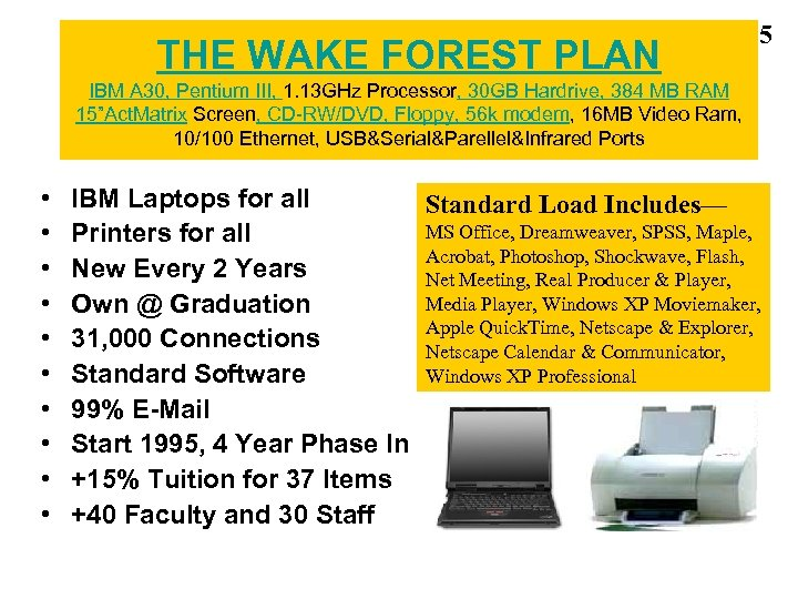 THE WAKE FOREST PLAN 5 IBM A 30, Pentium III, 1. 13 GHz Processor,